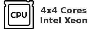 icon_CPU_4x4_cores_Xeon_1